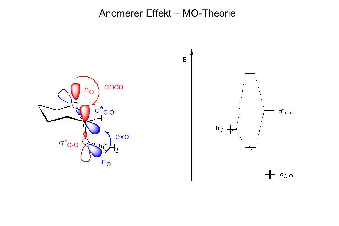 Anomerer Effekt – MO-Theorie