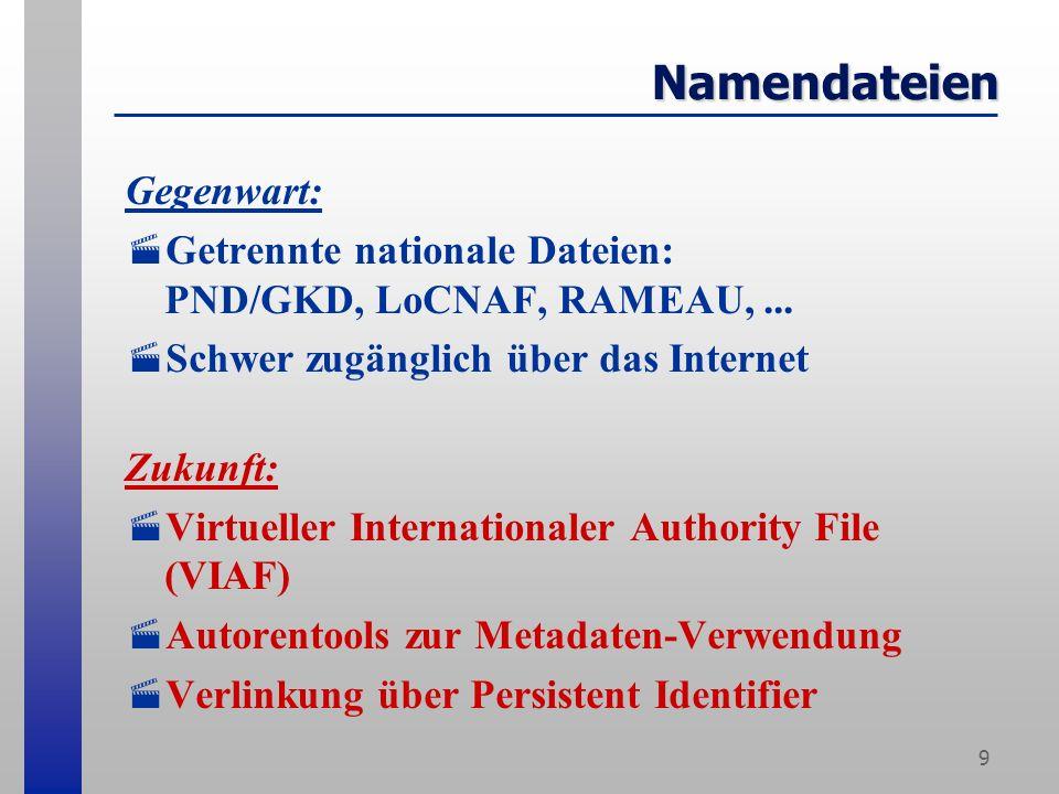 9 Namendateien Gegenwart: Getrennte nationale Dateien: PND/GKD, LoCNAF, RAMEAU,...