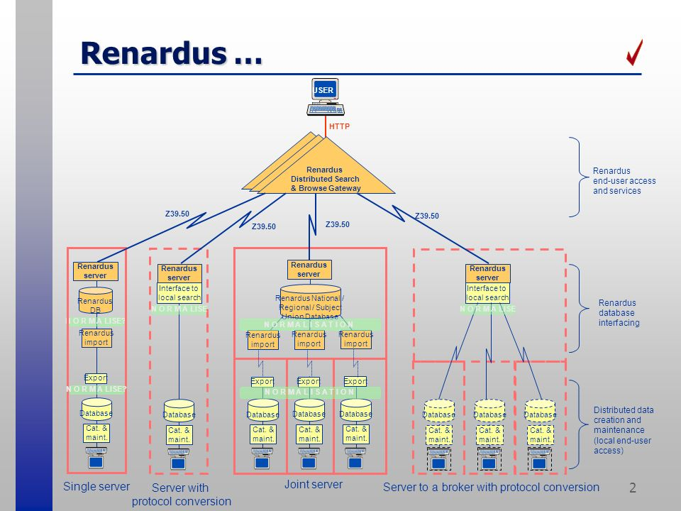 2 Renardus … Database Cat. & maint. Renardus import Export Database Cat. & maint. Renardus import Export Database Cat. & maint. Renardus import Export
