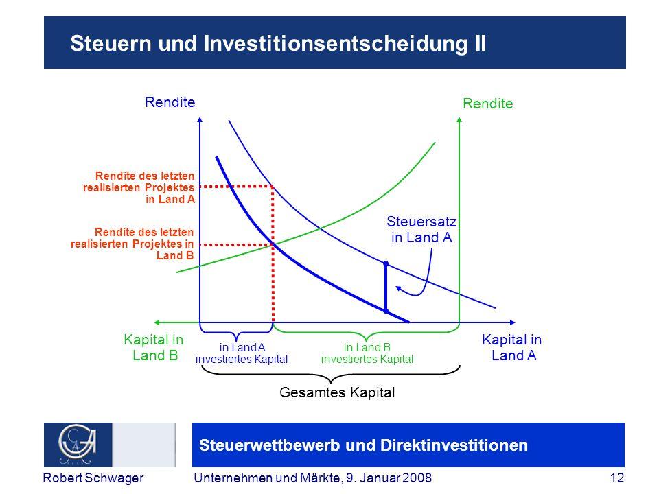 Steuerwettbewerb und Direktinvestitionen 12Robert SchwagerUnternehmen und Märkte, 9.