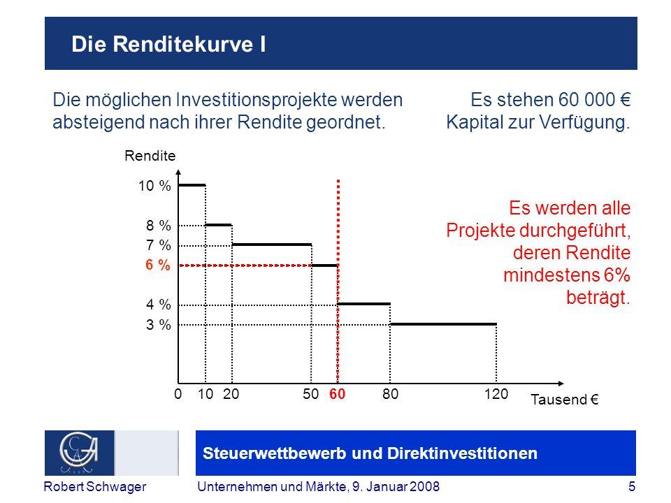 Steuerwettbewerb und Direktinvestitionen 5Robert SchwagerUnternehmen und Märkte, 9.
