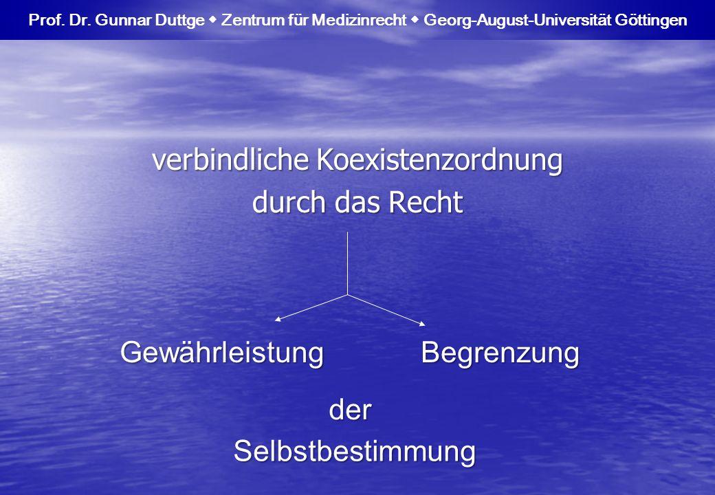 verbindliche Koexistenzordnung durch das Recht Prof. Dr. Gunnar Duttge Zentrum für Medizinrecht Georg-August-Universität GöttingenGewährleistungBegren