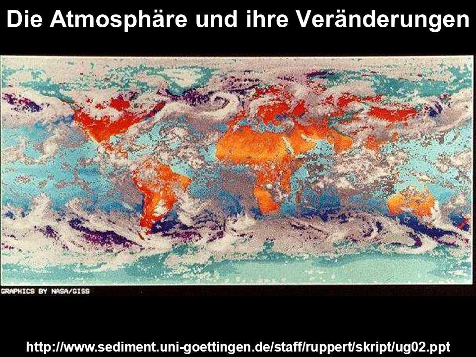 Die Atmosphäre und ihre Veränderungen http://www.sediment.uni-goettingen.de/staff/ruppert/skript/ug02.ppt