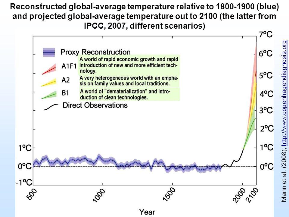 Mann et al. (2008); http://www.copenhagendiagnosis.orghttp://www.copenhagendiagnosis.org Reconstructed global-average temperature relative to 1800-190