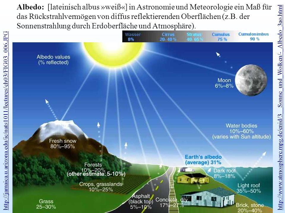 http://jamaica.u.arizona.edu/ic/nats1011/lectures/ch03/FIG03_006.JPG Albedo: [lateinisch albus »weiß«] in Astronomie und Meteorologie ein Maß für das