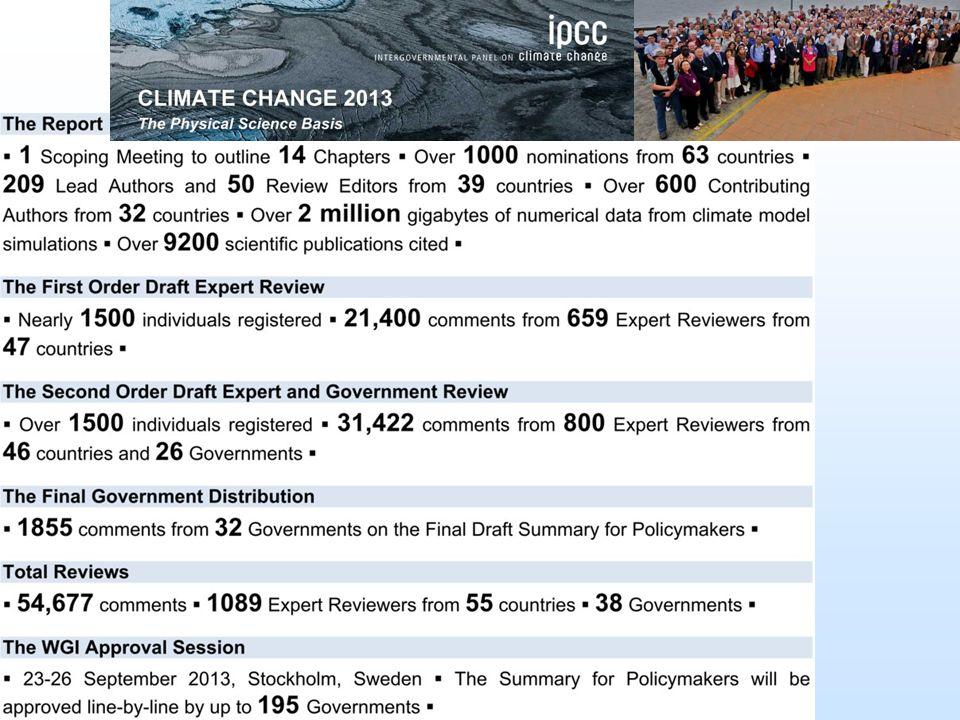 IPCC (2007): http://www.spiegel.de/wissenschaft/ natur/0,1518,463865,00.htmlhttp://www.spiegel.de/wissenschaft/ natur/0,1518,463865,00.html Konzentrationsverlauf der Treibhaus- gase CO 2, Methan CH 4 und Lachgas N 2 O in der Erdatmosphäre über die letzten 10000 Jahre bis ins Jahr 2005.