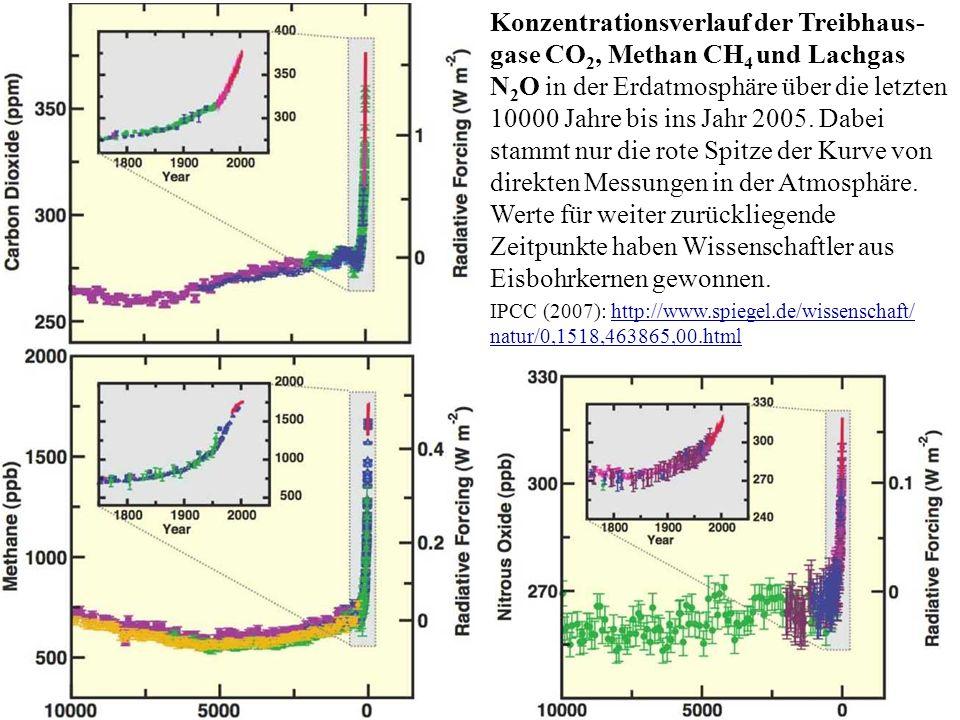 IPCC (2007): http://www.spiegel.de/wissenschaft/ natur/0,1518,463865,00.htmlhttp://www.spiegel.de/wissenschaft/ natur/0,1518,463865,00.html Konzentrat