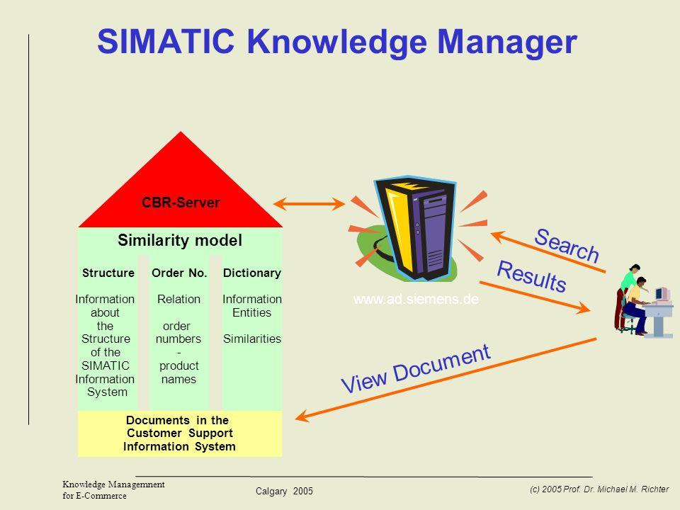 Calgary 2005 (c) 2005 Prof. Dr. Michael M. Richter Knowledge Managemnent for E-Commerce SIMATIC Knowledge Manager www.ad.siemens.de CBR-Server Structu