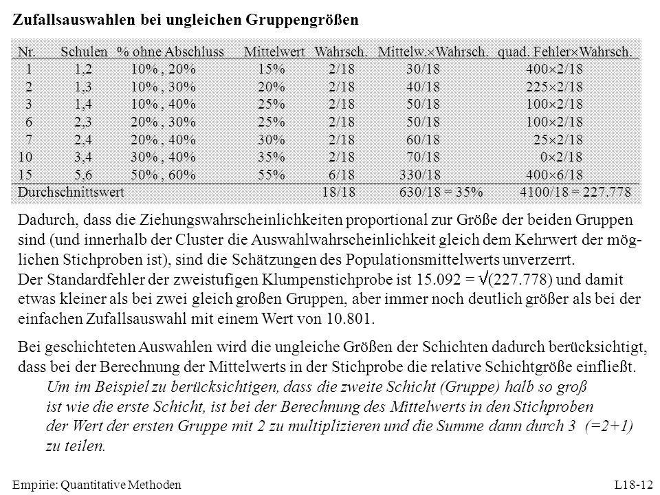 Empirie: Quantitative MethodenL18-12 Nr.Schulen% ohne AbschlussMittelwertWahrsch. Mittelw. Wahrsch.quad. Fehler Wahrsch. 11,210%, 20%15%2/18 30/18 400