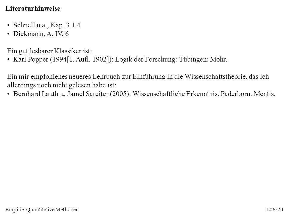 Empirie: Quantitative MethodenL06-20 Literaturhinweise Schnell u.a., Kap. 3.1.4 Diekmann, A. IV. 6 Ein gut lesbarer Klassiker ist: Karl Popper (1994[1