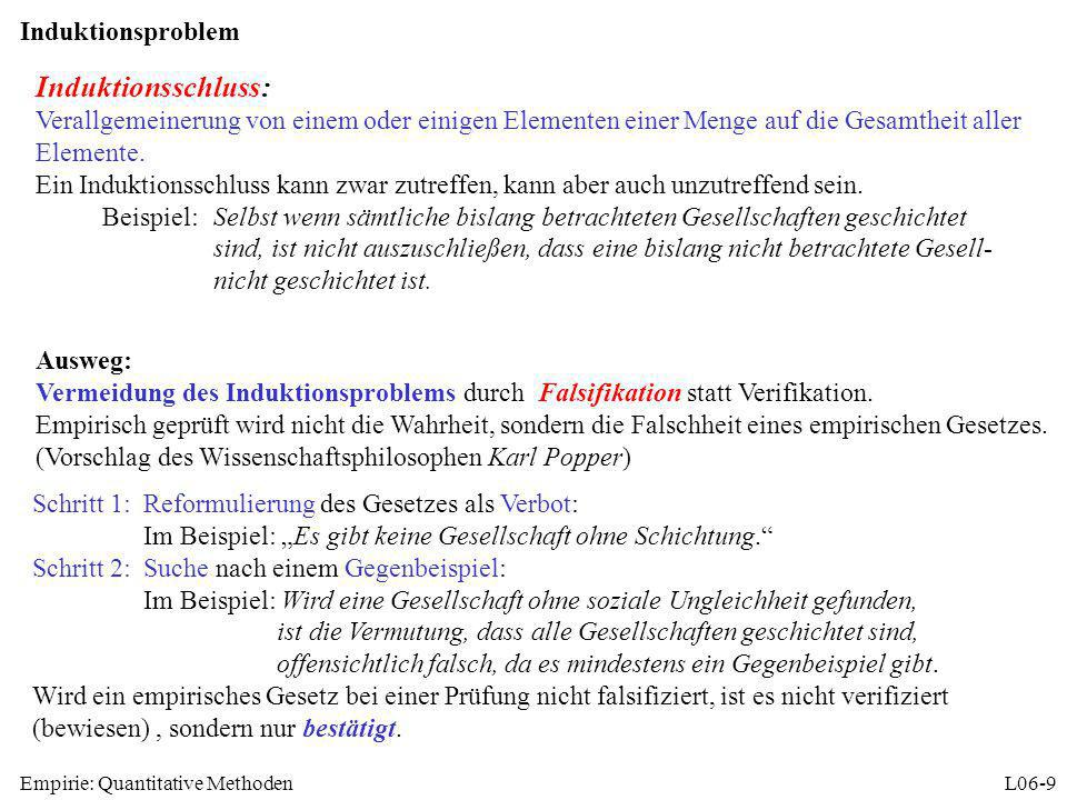 Empirie: Quantitative MethodenL06-20 Literaturhinweise Schnell u.a., Kap.