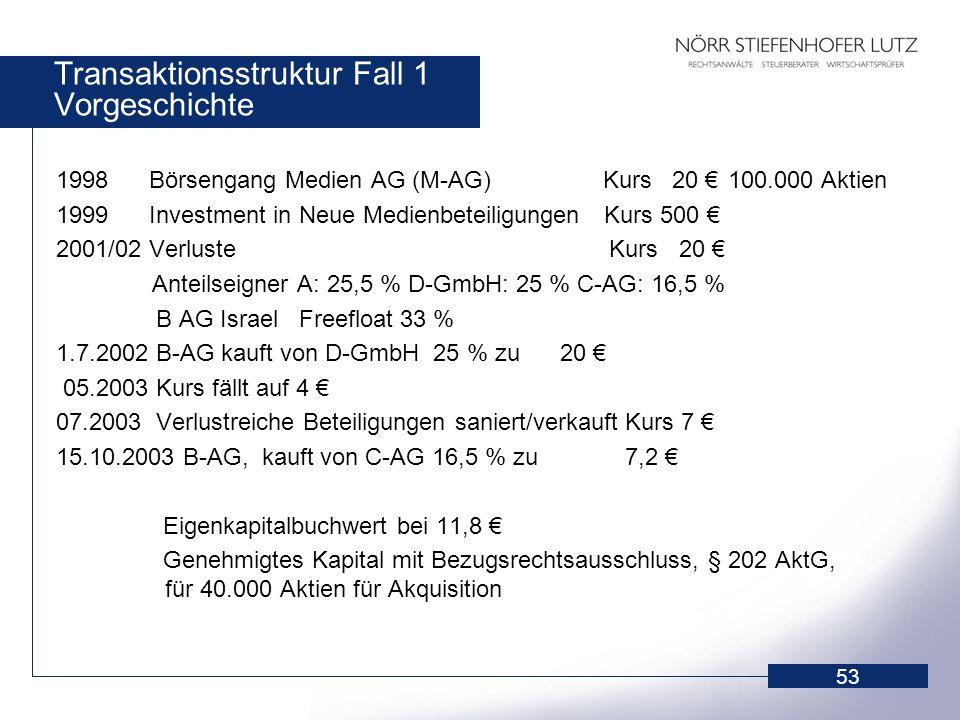53 Transaktionsstruktur Fall 1 Vorgeschichte 1998 Börsengang Medien AG (M-AG) Kurs 20 100.000 Aktien 1999 Investment in Neue Medienbeteiligungen Kurs