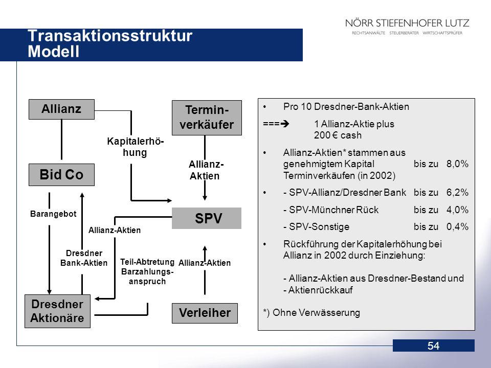 54 Transaktionsstruktur Modell Pro 10 Dresdner-Bank-Aktien === 1 Allianz-Aktie plus 200 cash Allianz-Aktien* stammen aus genehmigtem Kapital bis zu 8,