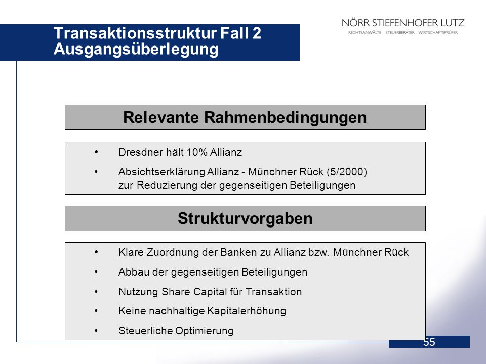 55 Transaktionsstruktur Fall 2 Ausgangsüberlegung Relevante Rahmenbedingungen Dresdner hält 10% Allianz Absichtserklärung Allianz - Münchner Rück (5/2