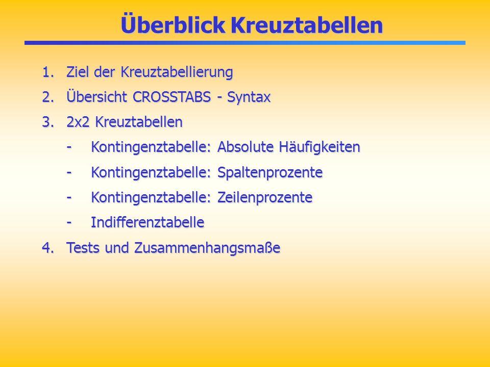 4.Tests und Zusammenhangsmaße 4. Tests und Zusammenhangsmaße ***Zusammenhangsmaß phi.