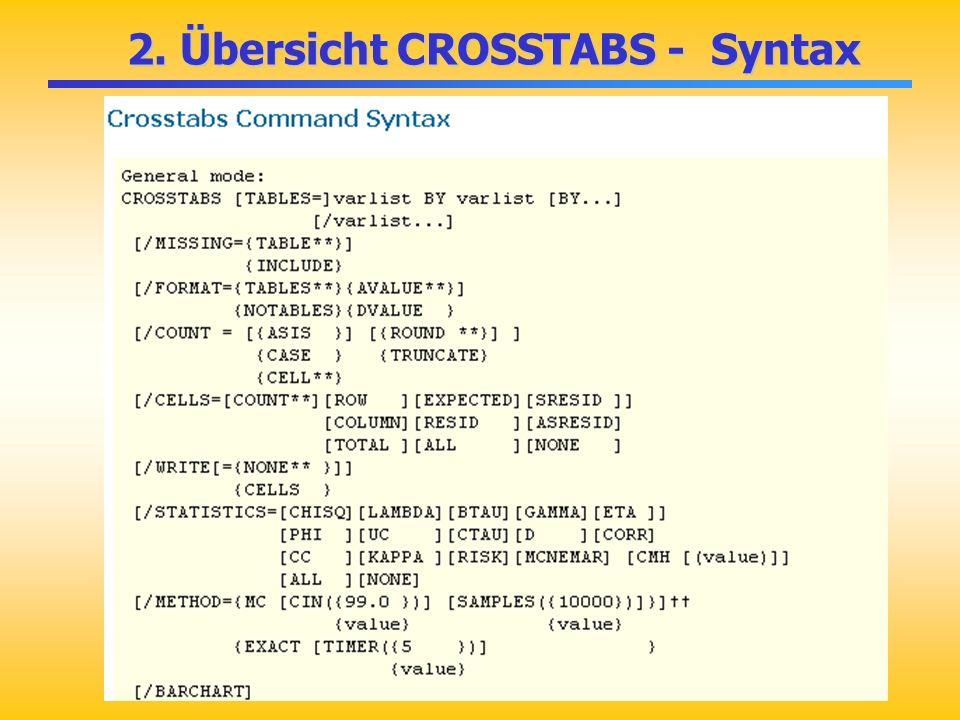 2. Übersicht CROSSTABS - Syntax 2. Übersicht CROSSTABS - Syntax