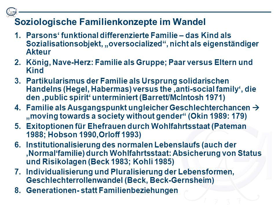 Soziologische Familienkonzepte im Wandel 1.Parsons funktional differenzierte Familie – das Kind als Sozialisationsobjekt, oversocialized, nicht als ei