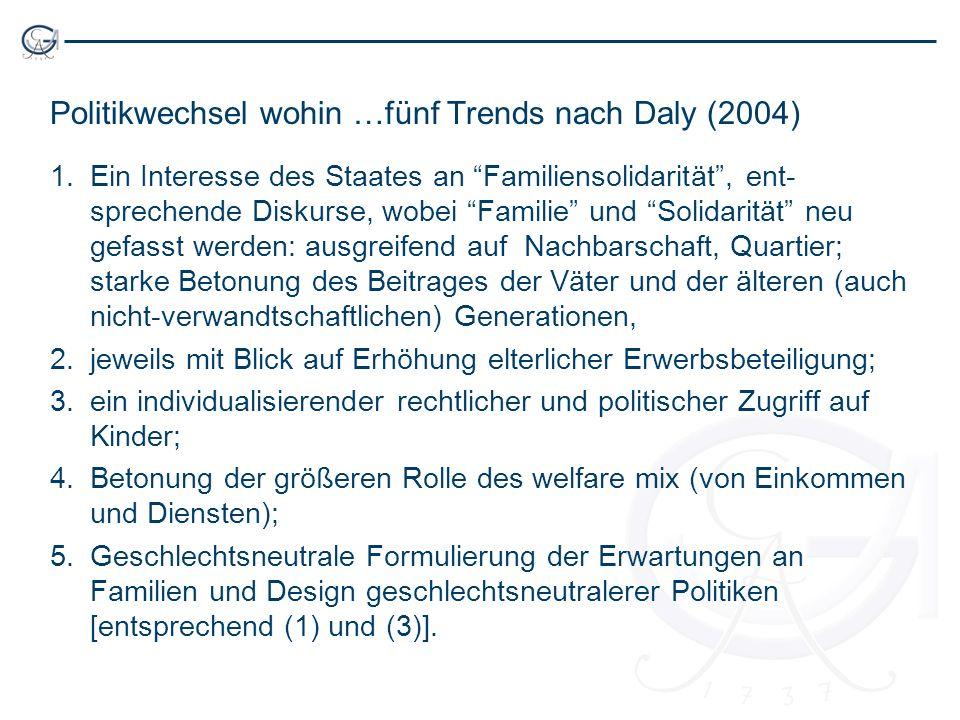 Politikwechsel wohin …fünf Trends nach Daly (2004) 1.Ein Interesse des Staates an Familiensolidarität, ent- sprechende Diskurse, wobei Familie und Sol