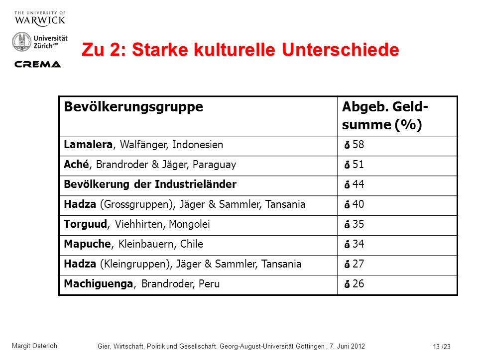 Margit Osterloh Gier, Wirtschaft, Politik und Gesellschaft. Georg-August-Universität Göttingen, 7. Juni 2012 Zu 2: Unterschiede zwischen Individuen Di