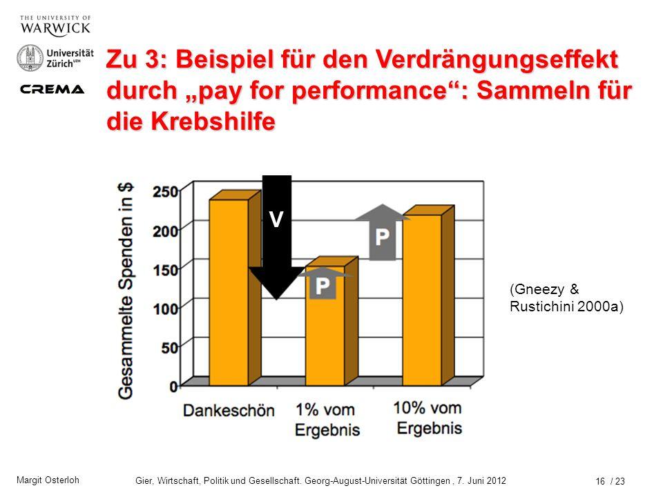 Margit Osterloh Gier, Wirtschaft, Politik und Gesellschaft. Georg-August-Universität Göttingen, 7. Juni 2012 Zu 3: Veränderliche Präferenzen Verstärku