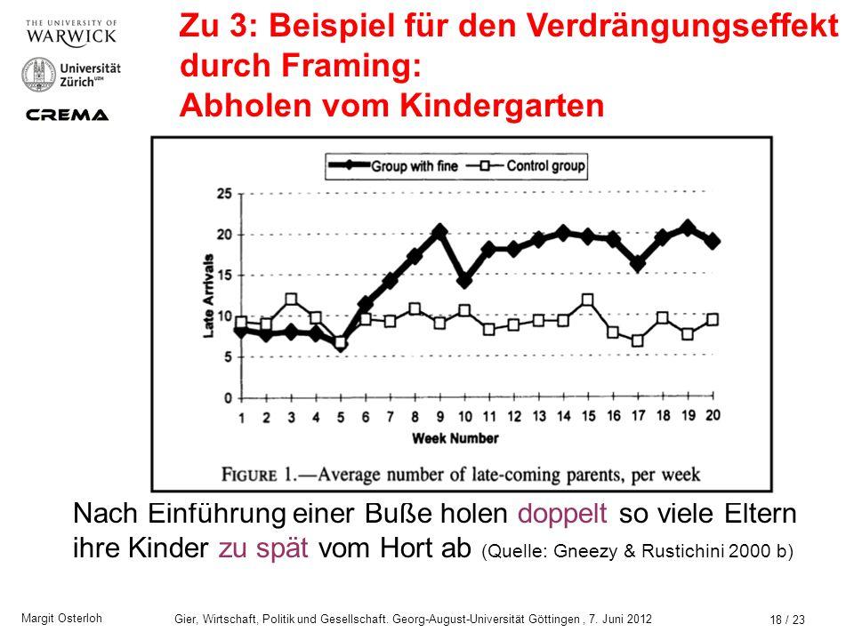 Margit Osterloh Gier, Wirtschaft, Politik und Gesellschaft. Georg-August-Universität Göttingen, 7. Juni 2012 Zu 3: Beispiel für den Verdrängungs- /Ver