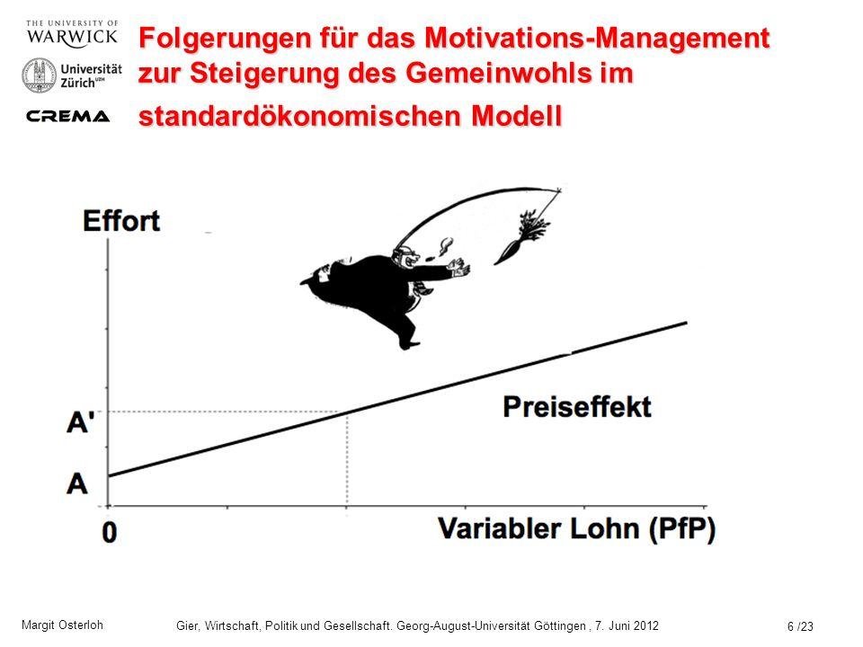 Margit Osterloh Gier, Wirtschaft, Politik und Gesellschaft. Georg-August-Universität Göttingen, 7. Juni 2012 5 / 23 Voraussetzungen der Wirksamkeit de