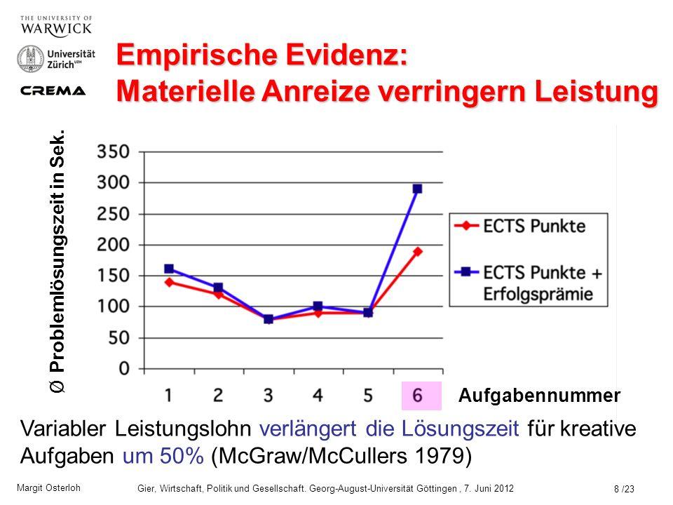 Margit Osterloh Gier, Wirtschaft, Politik und Gesellschaft. Georg-August-Universität Göttingen, 7. Juni 2012 Empirische Evidenz: Materielle Anreize er