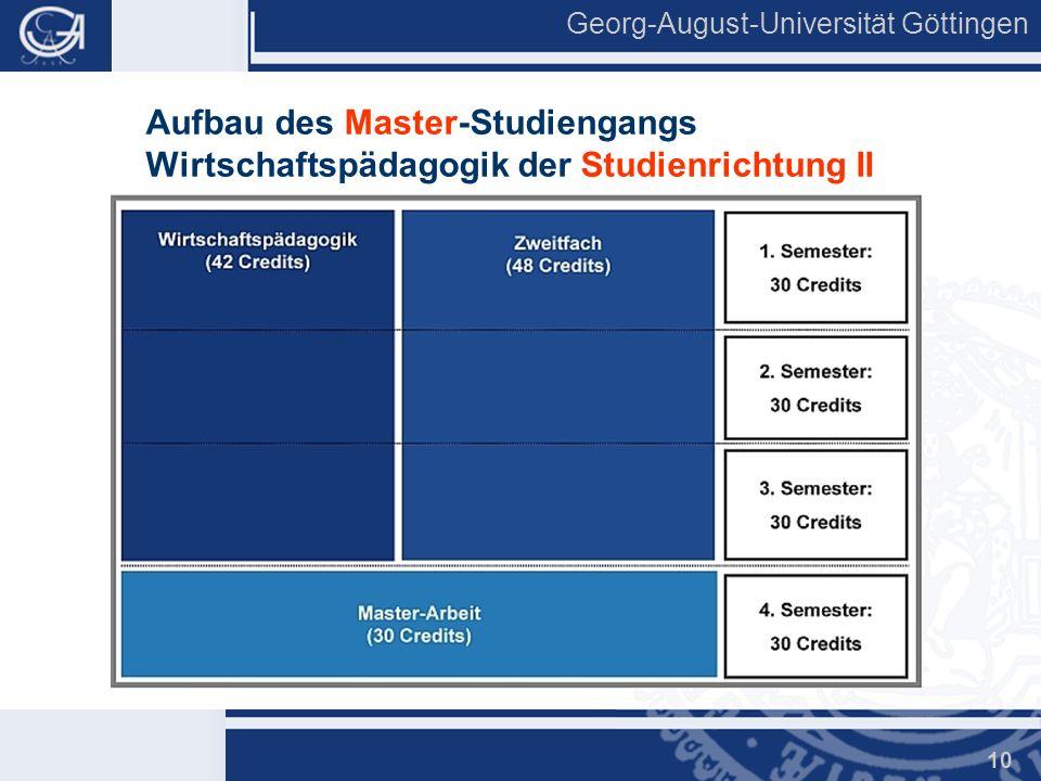 Georg-August-Universität Göttingen 10 Aufbau des Master-Studiengangs Wirtschaftspädagogik der Studienrichtung II