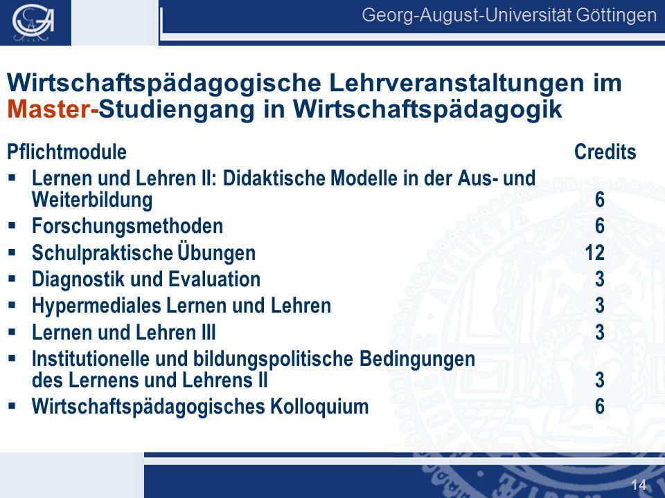 Georg-August-Universität Göttingen 14 Wirtschaftspädagogische Lehrveranstaltungen im Master-Studiengang in Wirtschaftspädagogik Pflichtmodule Credits
