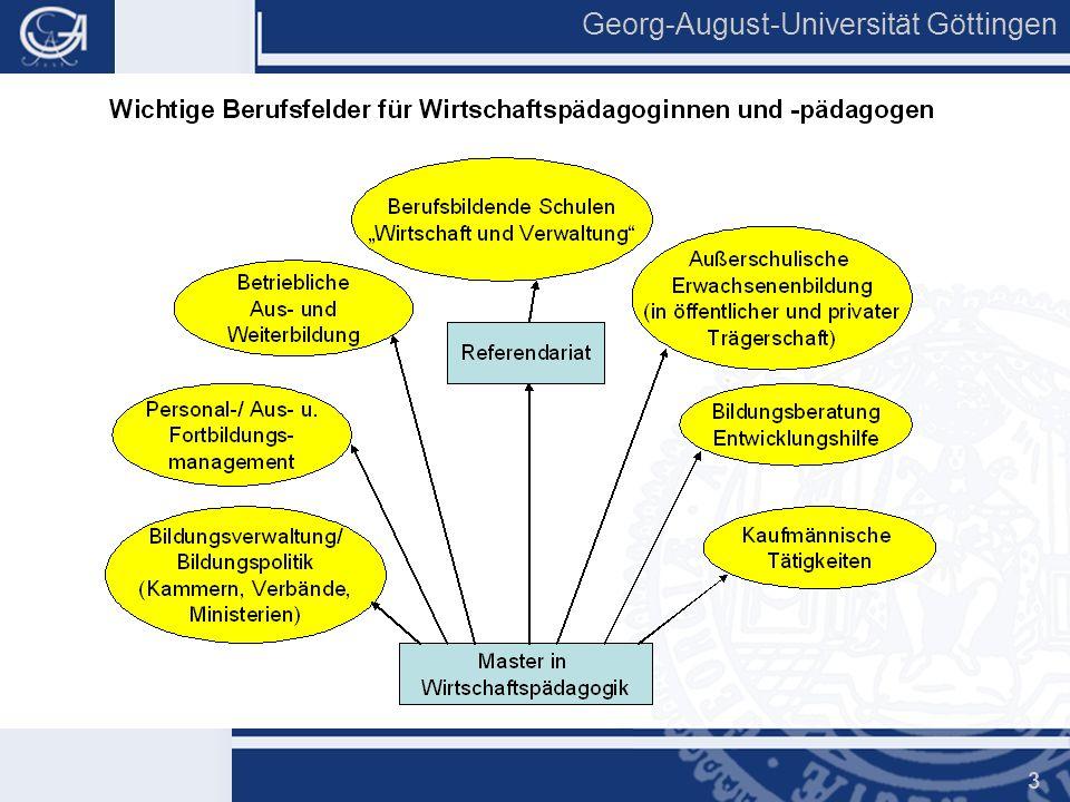 Georg-August-Universität Göttingen 3