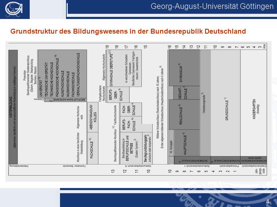 4 Grundstruktur des Bildungswesens in der Bundesrepublik Deutschland