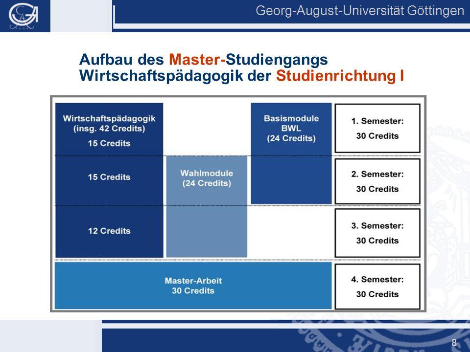 Georg-August-Universität Göttingen 8 Aufbau des Master-Studiengangs Wirtschaftspädagogik der Studienrichtung I