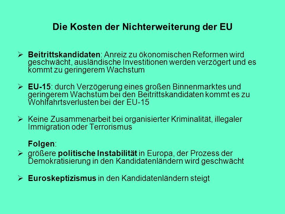 Die Kosten der Nichterweiterung der EU Beitrittskandidaten: Anreiz zu ökonomischen Reformen wird geschwächt, ausländische Investitionen werden verzöge