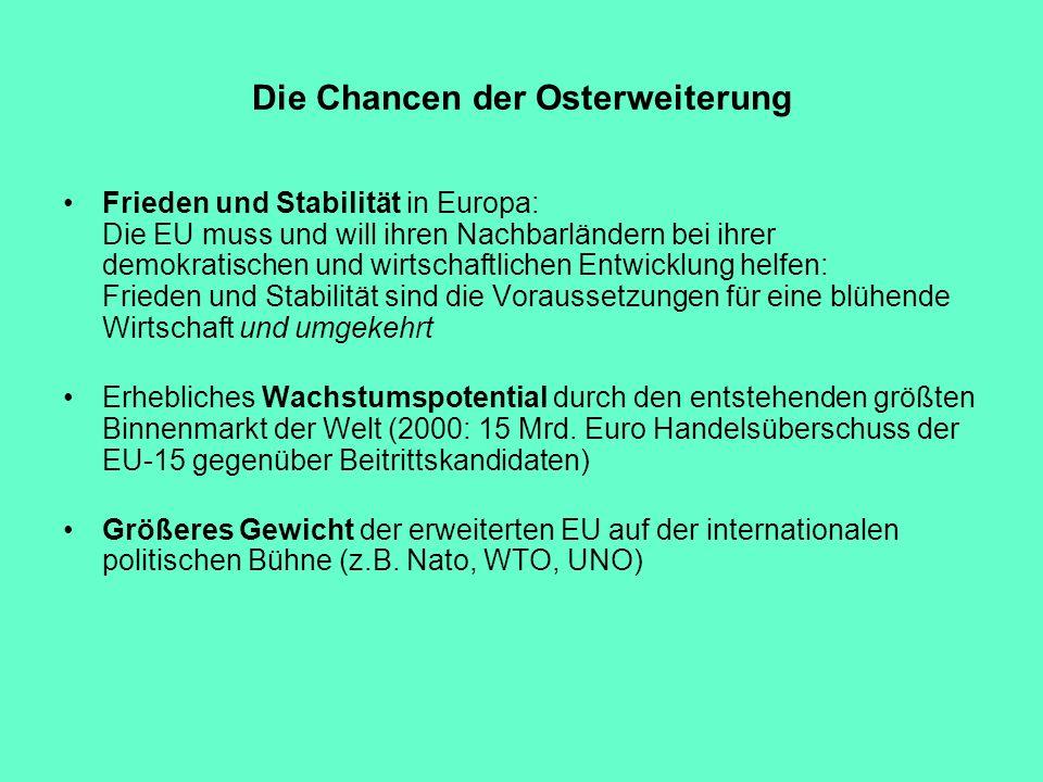 Die Chancen der Osterweiterung Frieden und Stabilität in Europa: Die EU muss und will ihren Nachbarländern bei ihrer demokratischen und wirtschaftlich