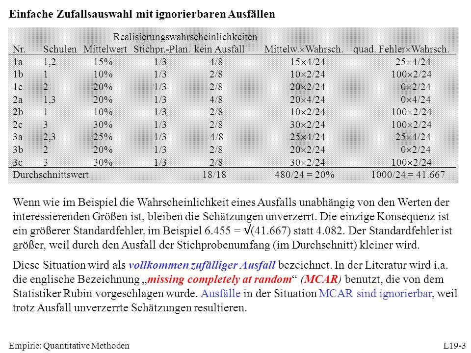 Empirie: Quantitative MethodenL19-3 Realisierungswahrscheinlichkeiten Nr.SchulenMittelwertStichpr.-Plan.kein Ausfall Mittelw.