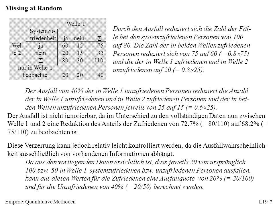 Empirie: Quantitative MethodenL19-7 Missing at Random Der Ausfall von 40% der in Welle 1 unzufriedenen Personen reduziert die Anzahl der in Welle 1 unzufriedenen und in Welle 2 zufriedenen Personen und der in bei- den Wellen unzufriedenen Personen jeweils von 25 auf 15 (= 0.6 25).