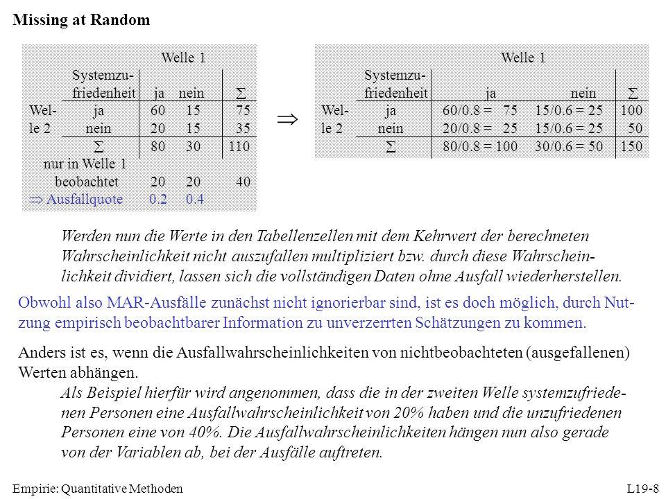 Empirie: Quantitative MethodenL19-9 Not missing at Random Welle 1 Systemzu- friedenheit ja nein Wel- ja 60 20 80 le 2nein 15 15 30 75 35110 nur in Welle 1 beobachtet 25 15 40 Ausfallquote.25.30 Ausfällen, die weder MCAR noch MAR sind, sind nicht ignorierbar und es ist zudem nicht möglich, durch ausschließliche Nutzung vorliegender Information zu unverzerrten Schätzun- gen zu kommen.