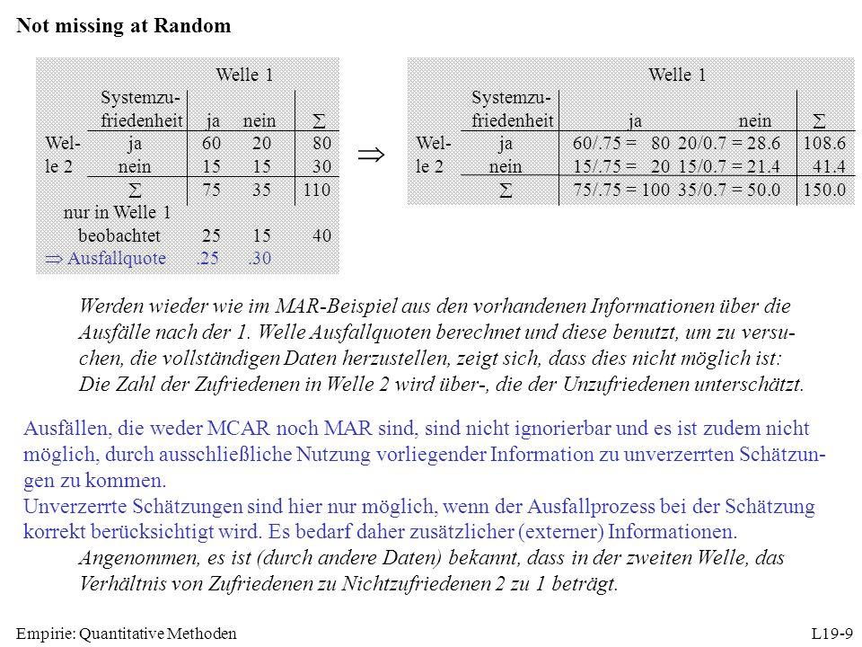 Empirie: Quantitative MethodenL19-20 Literaturhinweise: Schnell u.a., 6. Diekmann, B. IX.