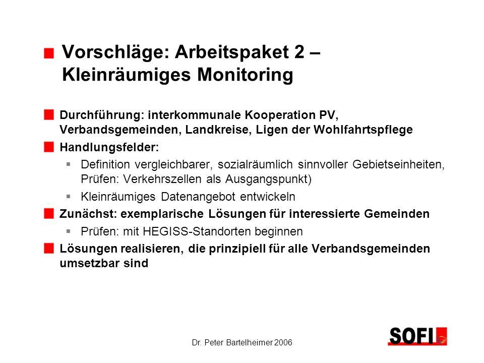 Dr. Peter Bartelheimer 2006 Vorschläge: Arbeitspaket 2 – Kleinräumiges Monitoring Durchführung: interkommunale Kooperation PV, Verbandsgemeinden, Land