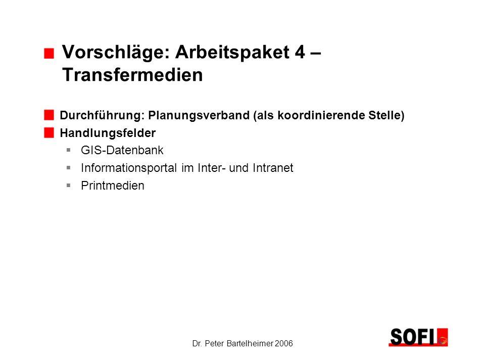 Dr. Peter Bartelheimer 2006 Vorschläge: Arbeitspaket 4 – Transfermedien Durchführung: Planungsverband (als koordinierende Stelle) Handlungsfelder GIS-