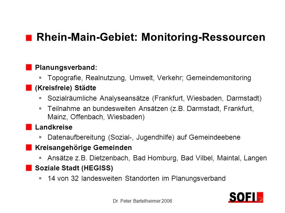 Dr. Peter Bartelheimer 2006 Rhein-Main-Gebiet: Monitoring-Ressourcen Planungsverband: Topografie, Realnutzung, Umwelt, Verkehr; Gemeindemonitoring (Kr
