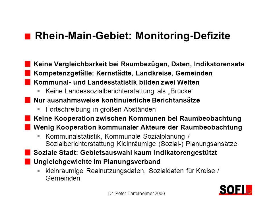 Dr. Peter Bartelheimer 2006 Rhein-Main-Gebiet: Monitoring-Defizite Keine Vergleichbarkeit bei Raumbezügen, Daten, Indikatorensets Kompetenzgefälle: Ke
