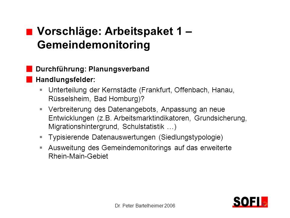 Dr. Peter Bartelheimer 2006 Vorschläge: Arbeitspaket 1 – Gemeindemonitoring Durchführung: Planungsverband Handlungsfelder: Unterteilung der Kernstädte