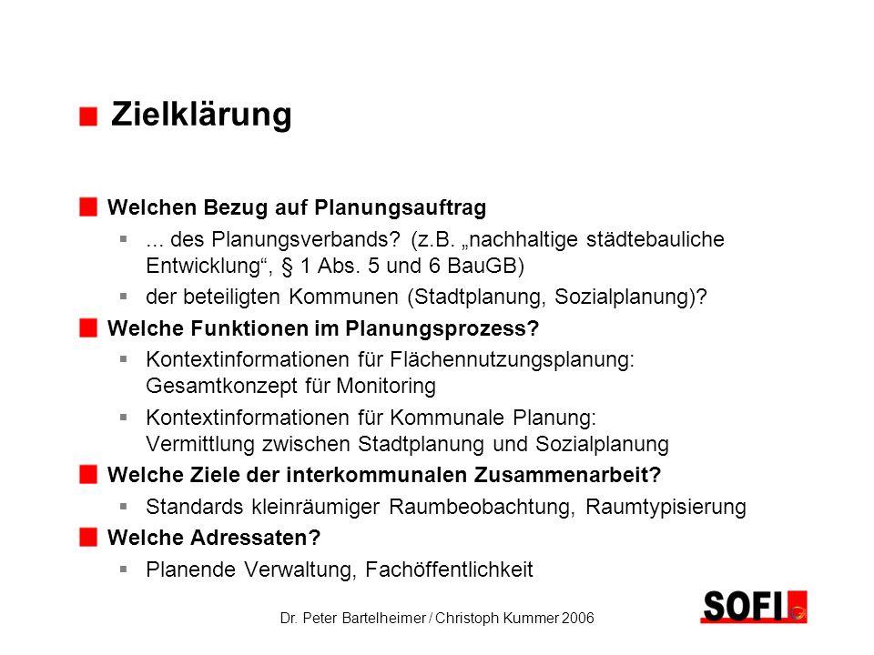 Dr. Peter Bartelheimer / Christoph Kummer 2006 Zielklärung Welchen Bezug auf Planungsauftrag... des Planungsverbands? (z.B. nachhaltige städtebauliche