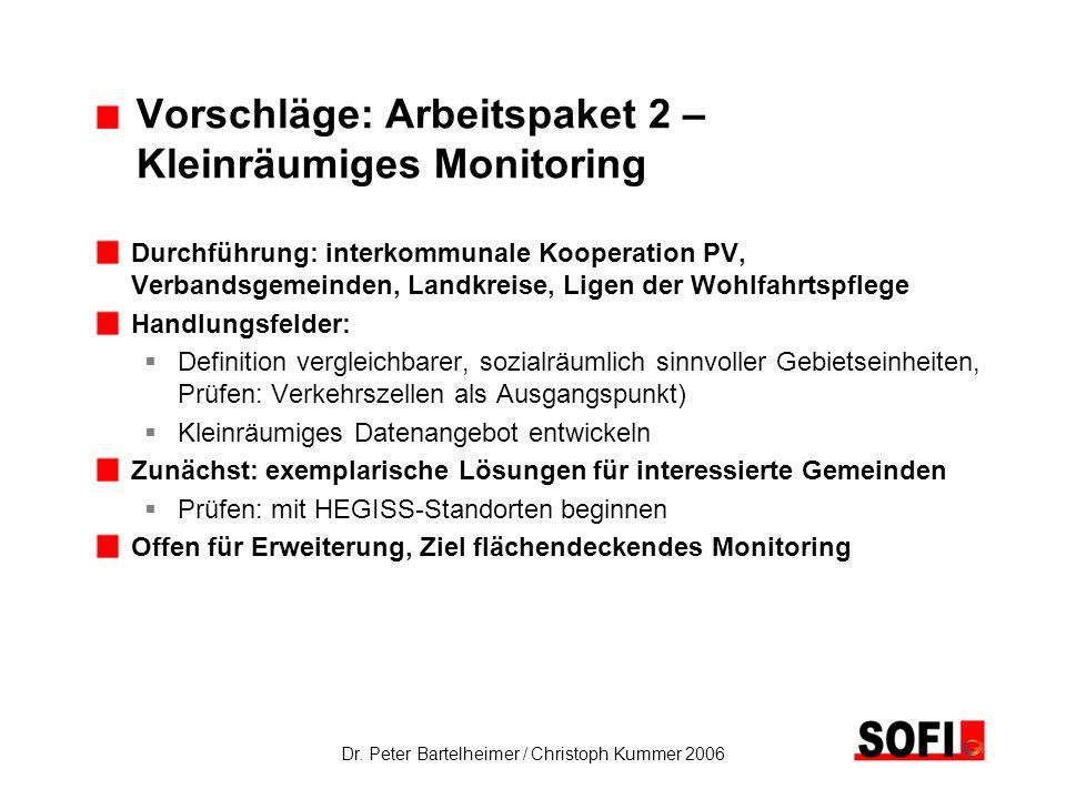 Dr. Peter Bartelheimer / Christoph Kummer 2006 Vorschläge: Arbeitspaket 2 – Kleinräumiges Monitoring Durchführung: interkommunale Kooperation PV, Verb