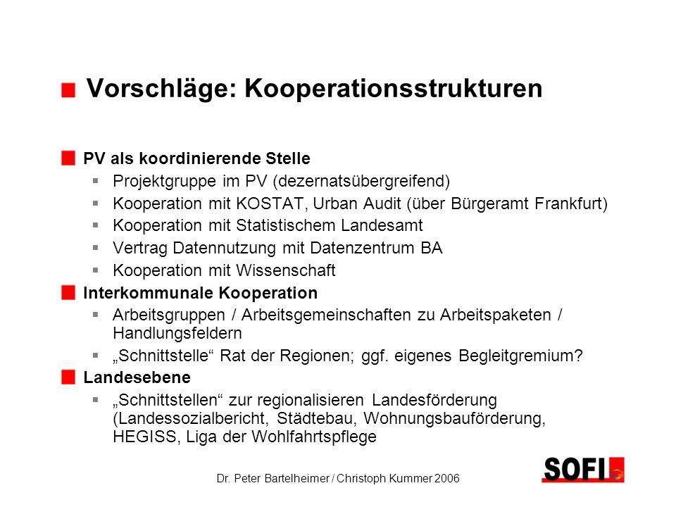 Dr. Peter Bartelheimer / Christoph Kummer 2006 Vorschläge: Kooperationsstrukturen PV als koordinierende Stelle Projektgruppe im PV (dezernatsübergreif