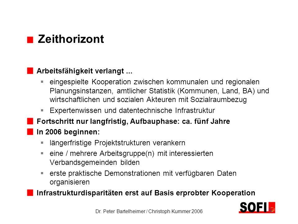 Dr. Peter Bartelheimer / Christoph Kummer 2006 Zeithorizont Arbeitsfähigkeit verlangt... eingespielte Kooperation zwischen kommunalen und regionalen P