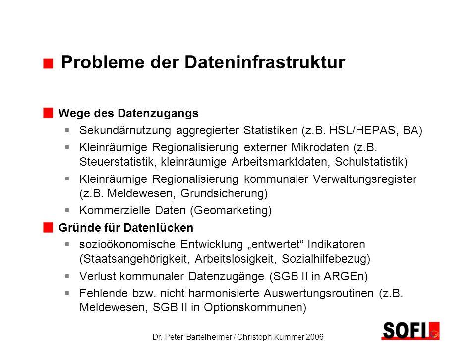Dr. Peter Bartelheimer / Christoph Kummer 2006 Probleme der Dateninfrastruktur Wege des Datenzugangs Sekundärnutzung aggregierter Statistiken (z.B. HS