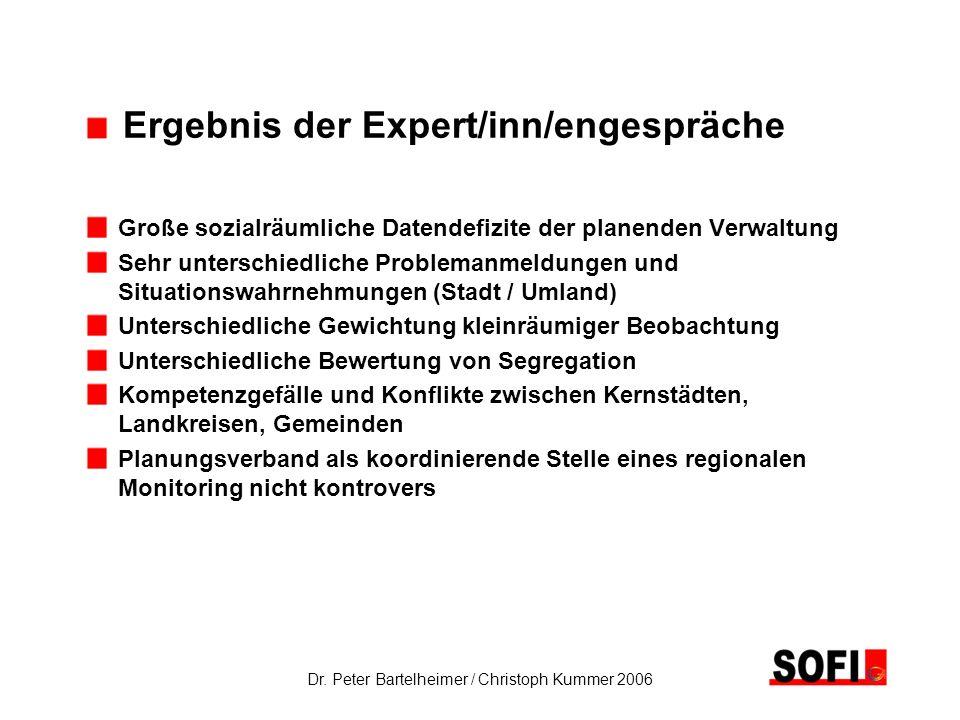 Dr. Peter Bartelheimer / Christoph Kummer 2006 Ergebnis der Expert/inn/engespräche Große sozialräumliche Datendefizite der planenden Verwaltung Sehr u