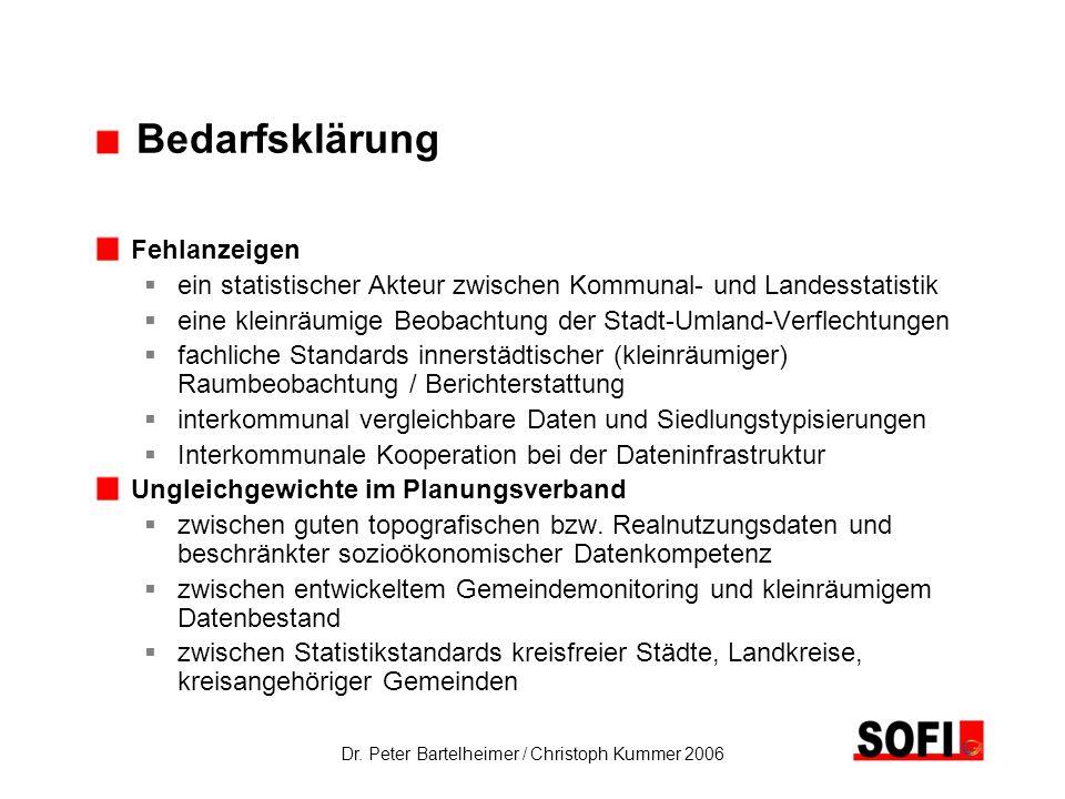 Dr. Peter Bartelheimer / Christoph Kummer 2006 Bedarfsklärung Fehlanzeigen ein statistischer Akteur zwischen Kommunal- und Landesstatistik eine kleinr
